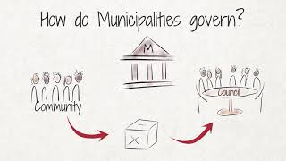 What is Local Government?