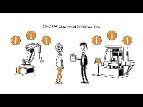 Why We Need VDMA OPC UA Companion Specification!