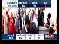 Polling began for 117-member Punjab and 40-member Goa Assemblies amid tight security