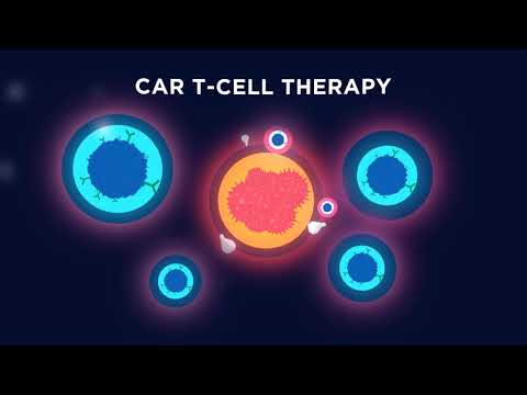 Today's Most Promising Cancer Treatment Advancement: CAR-T