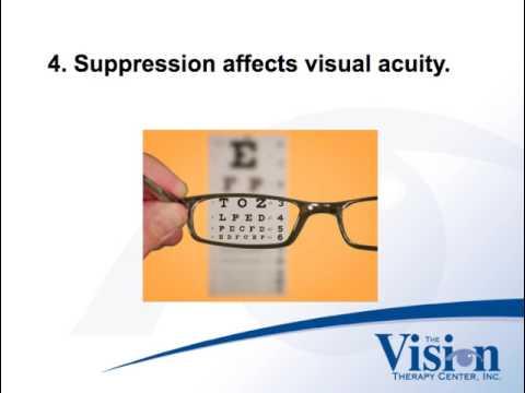 Természetes látás-helyreállítási módszer 5. rész