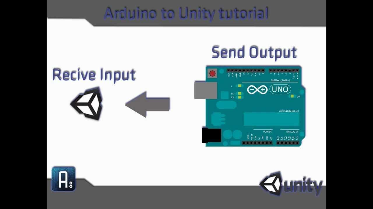 Basic Arduino to Unity tutorial