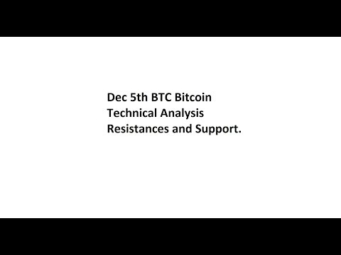 Dec 5th BTC Bitcoin Technical Analysis – Supports and Resistances
