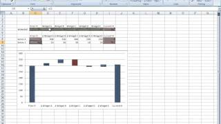 Create a floating column chart most popular videos waterfall chart in excel ccuart Gallery