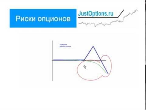 Индикатор для бинарных опционов apigon no repaint