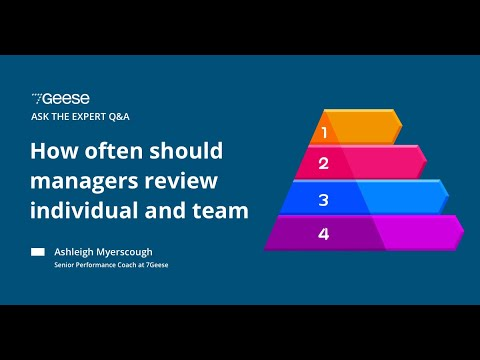 How often should managers review the progress of the individual and team goals?