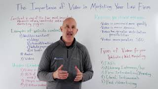 Sundown Marketing Group - Video - 1