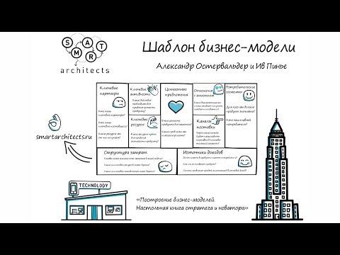 Шаблон бизнес-модели Остервальдера и Пинье
