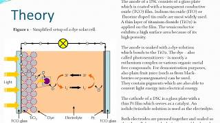 Dye Solar Cells Basic Principles and Measurements