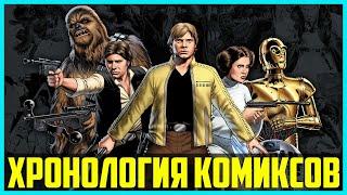 В каком порядке читать комиксы Звёздные Войны Marvel   Хронология каноничных комиксов Star Wars