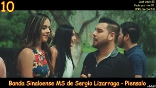 Top 10 Hot Latin Songs (SEPTEMBER 5, 2015 )