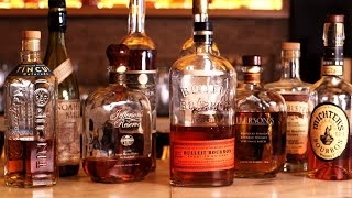 The Bourbon You Are Drinking Might Not Be What You Think