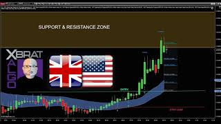 👉Trading Forex with the Power of xBratAlgo