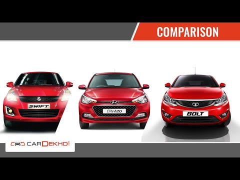 Maruti Swift vs Hyundai Elite i20 vs Tata Bolt | Video Comparison