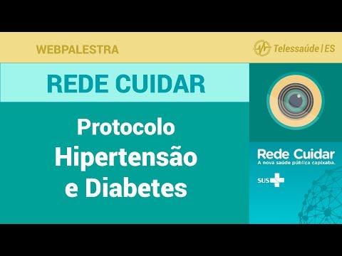 Protocolos para o tratamento de hipertensão