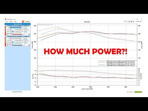 How To Get 500WHP On Stock Turbos With A BMW 335i (N54