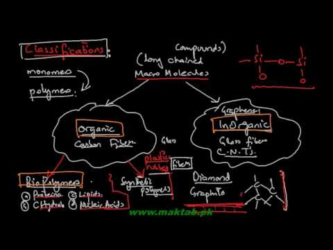 FSc Chemistry Book2, CH 14, LEC 1: Introduction to Macromolecules