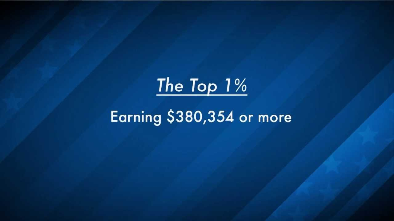 Who Are The Top 1 Percent? thumbnail