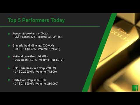 InvestorChannel's Gold Watchlist Update for Friday, June 0 ... Thumbnail