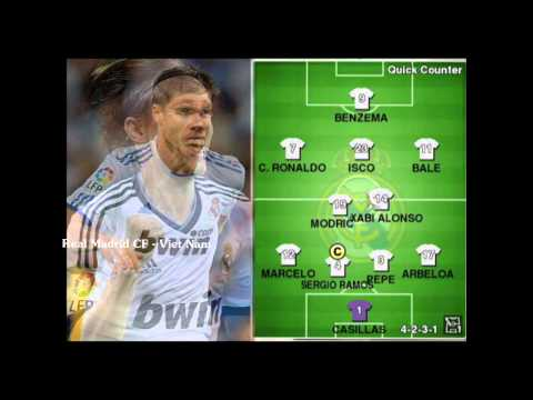 Bài hát điểm danh các cầu thủ Real Madrid