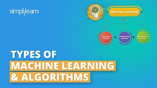 Types Of Machine Learning | Machine Learning Algorithms | Machine Learning Tutorial | Simplilearn