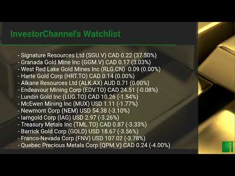 InvestorChannel's Gold Watchlist Update for Friday, February, 26, 2021, 16:00 EST