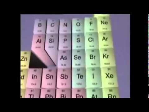 La Química y nosotros