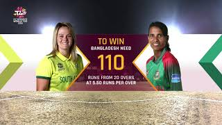 South Africa v Bangladesh - Women