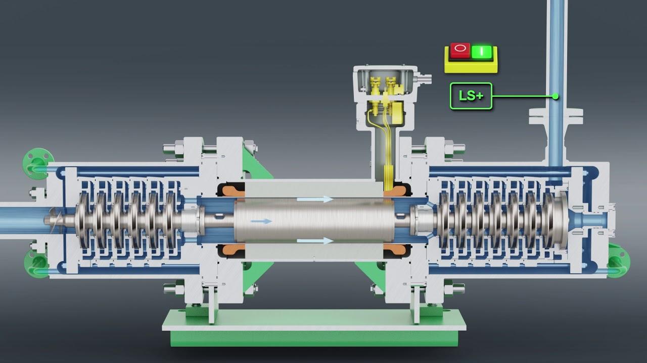 HERMETIC | Spaltrohrmotorpumpe Typ CAM-Tandem | DE