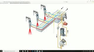 Топливная система СКАНИЯ HPI - устройство, принцип работы