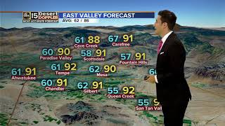 Temperatures cool down on Saturday