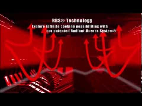 Campingaz systém RBS