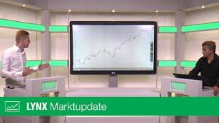 DAX30 Perf Index Opmerkelijke beweging in de Duitse DAX-index | LYNX Marktupdate