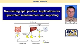 Non-fasting lipid profiles: implications for lipoprotein measurement and reporting