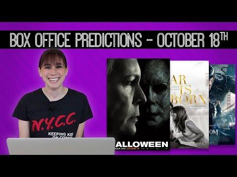 Halloween Box Office Predictions