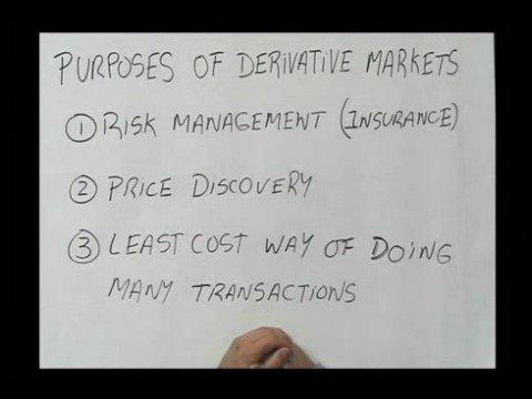 CFA Exam Prep: Level 1 Derivatives: Fundamental Concepts ...