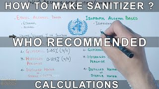 How to make Sanitizer or Handrub ? WHO Recommended Formulations