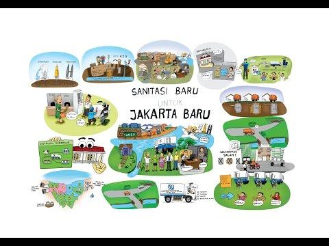 De-Sludging Jakarta