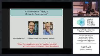 Seminario 9: Surya Ganguli - Física estadística de aprendizaje profundo