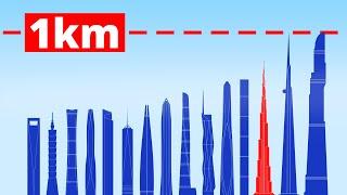 Size Comparison of World's Tallest Skyscrapers