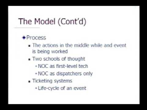 NOC Theory and Practice - YouTube