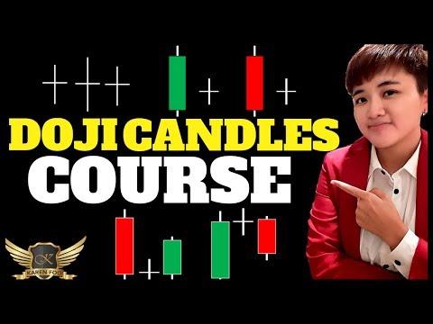 Pandų akcijų pasirinkimo sandoriai