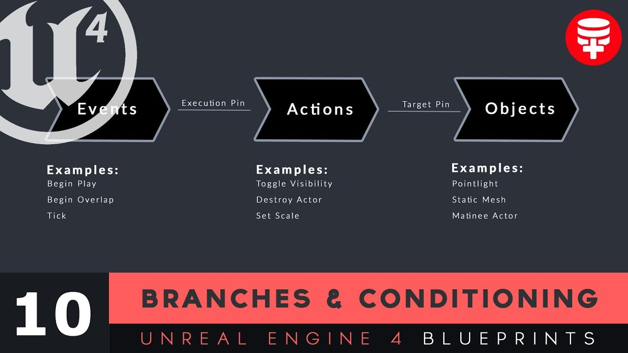 Branches & Conditioning - #10 Unreal Engine 4 Blueprints Tutorial Series