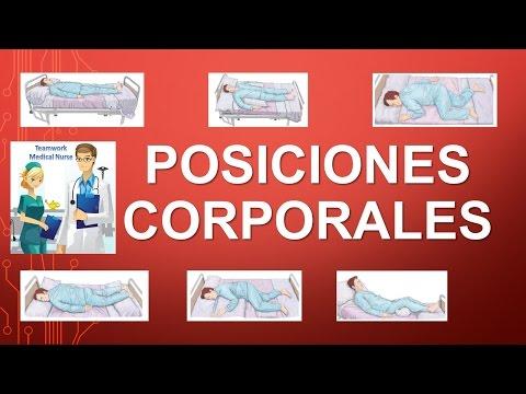 POSICIONES CORPORALES - #ENFERMERÍA y #MEDICINA BÁSICA