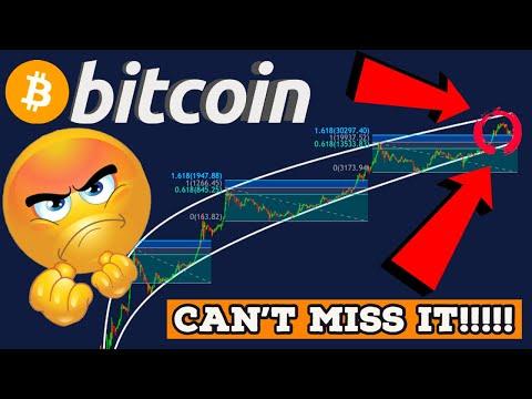 Bitcoin valiuta mums