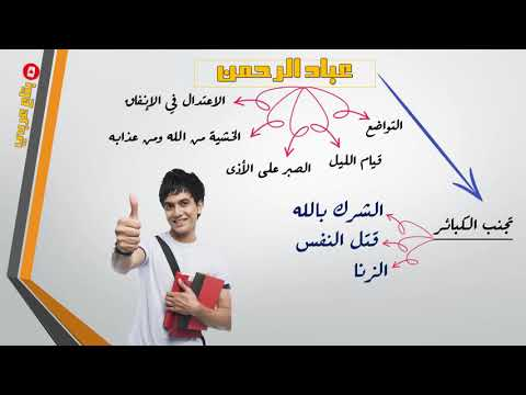 نص عباد الرحمن الصف الثالث الاعدادي modarsonline.com مدرس دوت كوم