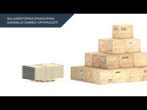 Dvejetainės prekybos dvejetainiai opcionai