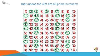 Sieving out Prime Numbers with the Sieve of Eratosthenes
