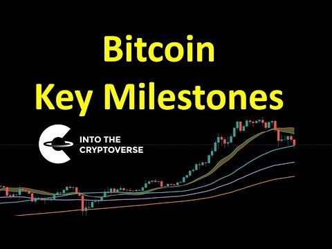 Bitcoin bányászati operációs rendszer