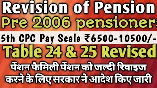 orop: one rank one pension revision latest news 2019